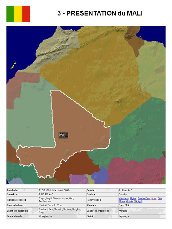Bergers Le Mali est un des pays les plus pauvres du continent, mais il est un leader africain en matière de droits de la personne, dintégration régionale et dinitiatives de paix et de sécurité.