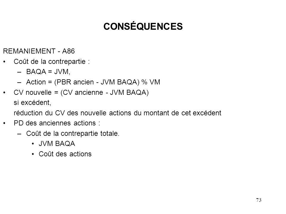 74 CONSÉQUENCES (suite) REMANIEMENT - A86 CV nouvelle = (CV ancienne - JVM BAQA) % CV nouvelle SINON Réduction du CV égale à : –Augmentation du CV nouvelle - (CV ancienne - JVM BAQA)