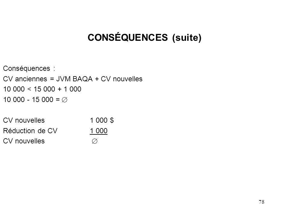 79 CONSÉQUENCES (suite) Dividende réputé JVM BAQA15 000 $ CV anciennes10 000 $ Dividende réputé 84(1) 5 000 $ Calcul du gain en capital JVM BAQA15 000 $ CV nouvelles 15 000 $ PBR10 000 Dividende réputé 84(1) 5 000 $15 000 Gain en capital