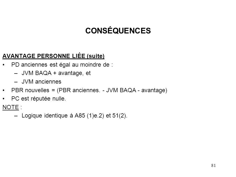 82 EXEMPLE AVANTAGE PERSONNE LIÉE AVANT : –André possède 100 % des OA de Cie A dont le –C/A = 1 000 à 1 $, –VM = 100 000 –PBR = 1 000 APRÈS : –André possède 100 % des PA et son fils, Jules, 100 % de OB.