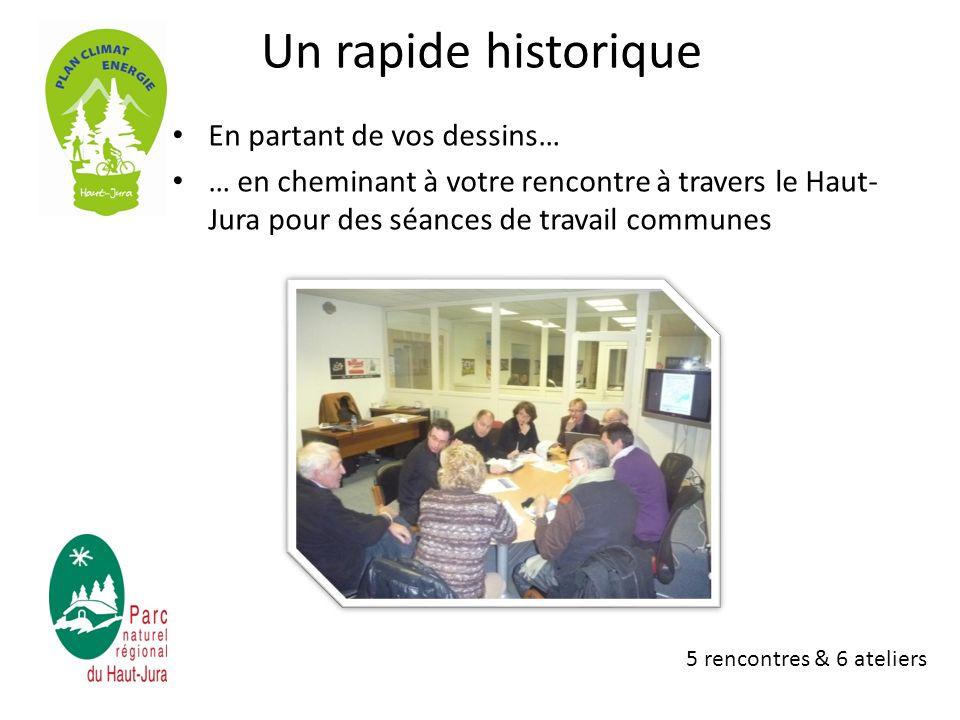 Un rapide historique En partant de vos dessins… … en cheminant à votre rencontre à travers le Haut- Jura pour des séances de travail communes… … un bilan et des scenarii ont été réalisés… 5 rencontres & 6 ateliers