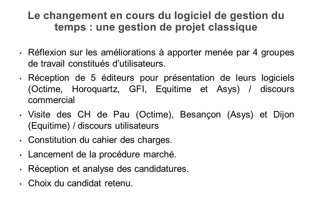 Phases daudit et de paramétrage Octobre 2013 : ateliers danalyse.
