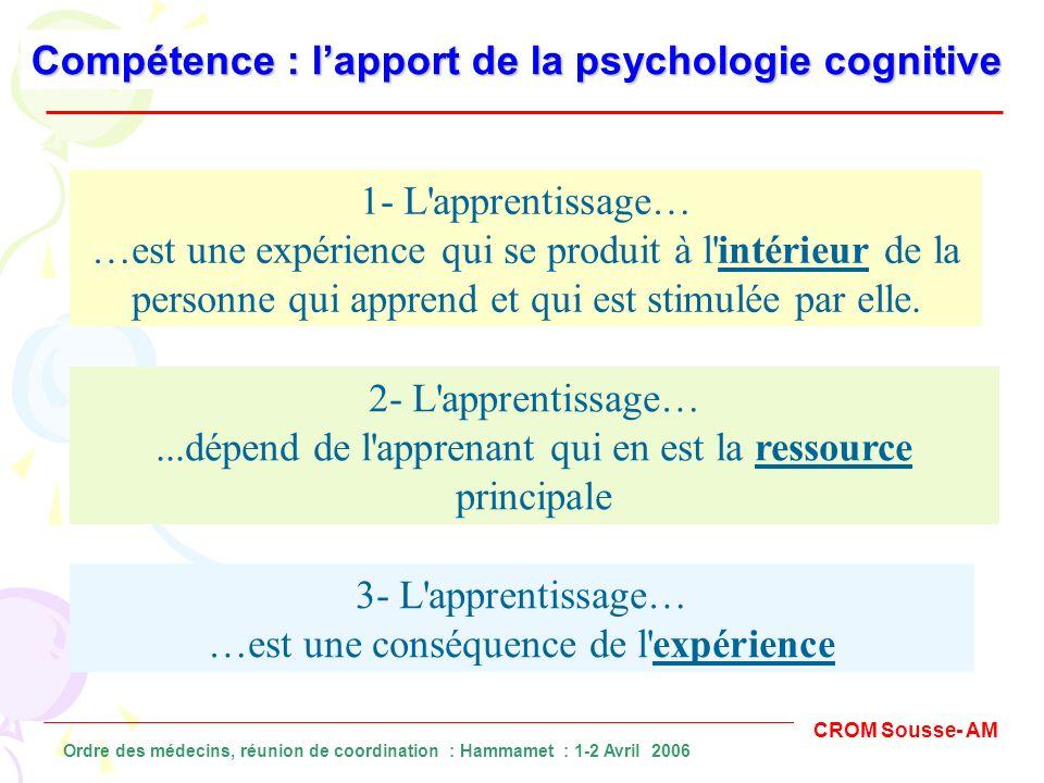 Compétence : un apprentissage expérientiel Lapprenant 1.