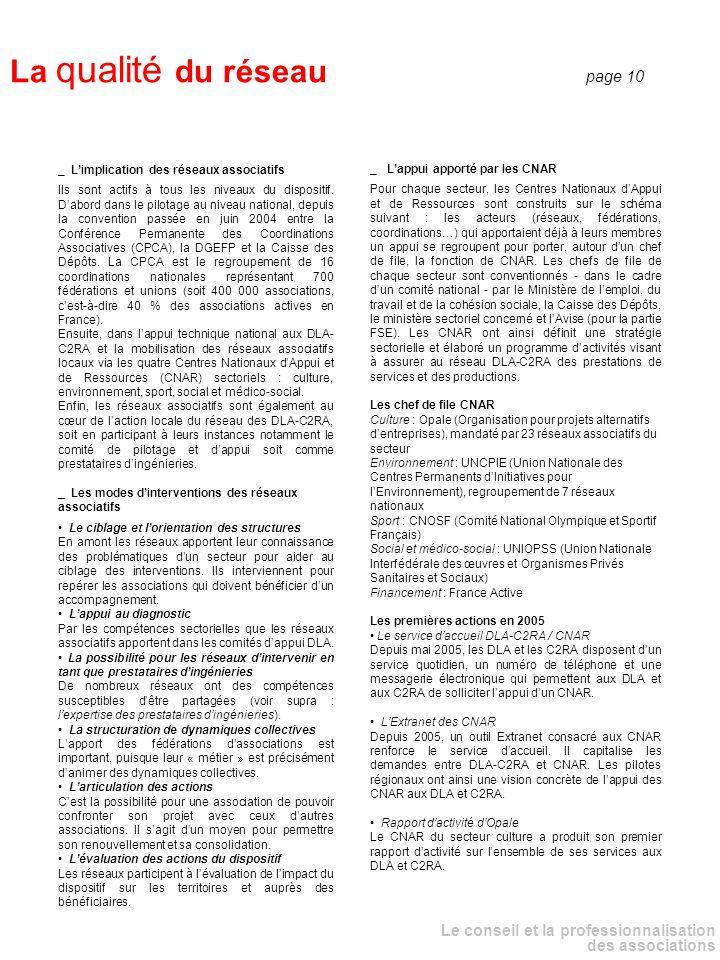 ADF : Association des Départements de France AI : Associations Intermédiaires AMF : Association des Maires de France APH : Association de Prêts dHonneur ARF : Association des Régions de France AVISE : Agence de Valorisation des Initiatives Socio- Economiques C2RA : Centre Régional dAnimation et de Ressources CA : Contrat dAvenir (nouveau contrat aidé du Plan de Cohésion Sociale) CAA : Contrat dapport associatif CAE : Contrat dAccompagnement dans lEmploi (nouveau contrat aidé du Plan de Cohésion Sociale) CDIAE : Conseil Départemental pour lInsertion par lActivité Economique CEC : Contrat emploi-consolidé CES : Contrat emploi-solidarité CIBC : Centre Interinstitutionnel de Bilans de Compétences CI-RMA : Contrat dInsertion – Revenu Minimum dActivité (nouveau contrat aidé du Plan de Cohésion Sociale) CNAR : Centre National dAppui et de Ressources CNOSF : Comité National Olympique et Sportif Français COORACE : Fédération des Comités et des Organismes d Aide aux Chômeurs par l Emploi COSEF : Comité dorientation pour le suivi et lemploi des fonds du Fonds de cohésion sociale CPCA : Conférence Permanente des Coordinations Associatives CRAJEP : Comité Régional des Associations de Jeunesse et d Education Populaire CRES(S) : Chambre Régionale de lEconomie Sociale (et Solidaire) DDVA : Délégué Départemental à la Vie Associative DGEFP : Délégation Générale à lEmploi et à la Formation Professionnelle DIREN : Direction Régionale de lEnvironnement DLA : Dispositif Local dAccompagnement EI : Entreprises dInsertion EPCI : Etablissement Publics de Coopération Intercommunale ETTI : Entreprises de Travail Temporaire dInsertion FA : France active FCP IE : Fonds commun de placement insertion emplois FCS : fonds de cohésion sociale FDI : Fonds Départemental dInsertion FNARS : Fédération Nationale des Associations d Accueil et de Réinsertion Sociale FOGEFI : Fonds solidaire de Garantie pour l Entreprenariat Féminin et l Insertion FOL : Fédération des œuvres laïques FRAC : Fonds Régional dAi