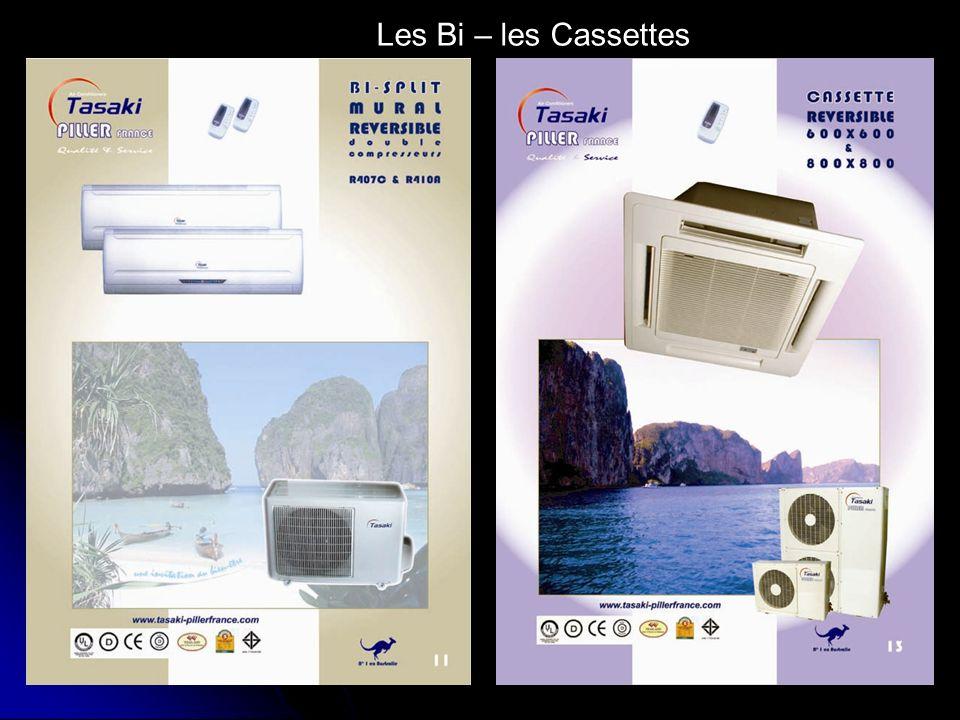 Les Consoles-Plafonniers – les Gainables