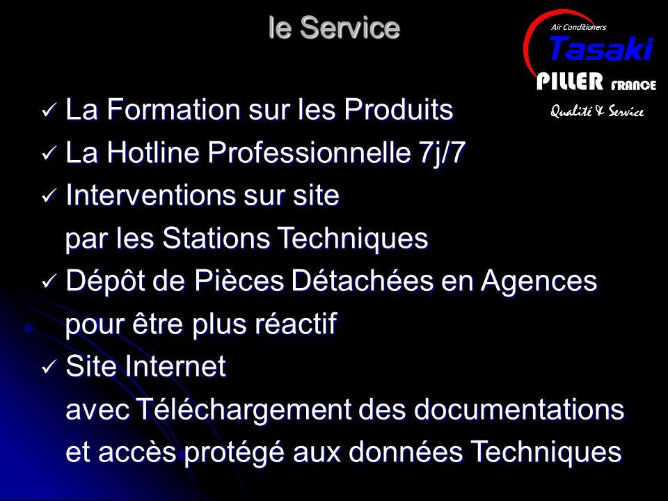 Air Conditioners PILLER FRANCE Lambition de Tasaki-Piller France : Développer un Partenariat durable entre Fabriquant, Distributeur et Installateur, avec lesquels nous aurons, ensemble, le même esprit de vouloir satisfaire pleinement le Client final.