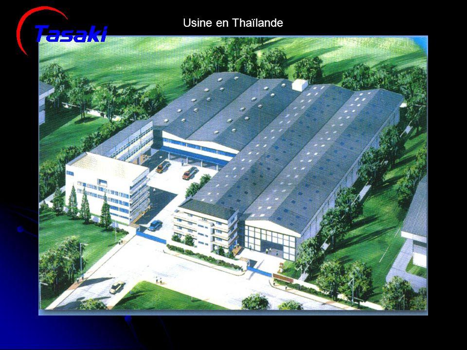 - Création en 1988 - Capital de 600 000 - Capital de 600 000 - Usines en Thaïlande : 500 Salariés - Usines à Shanghai - 3,5 millions de climatiseurs fabriqués en 2003