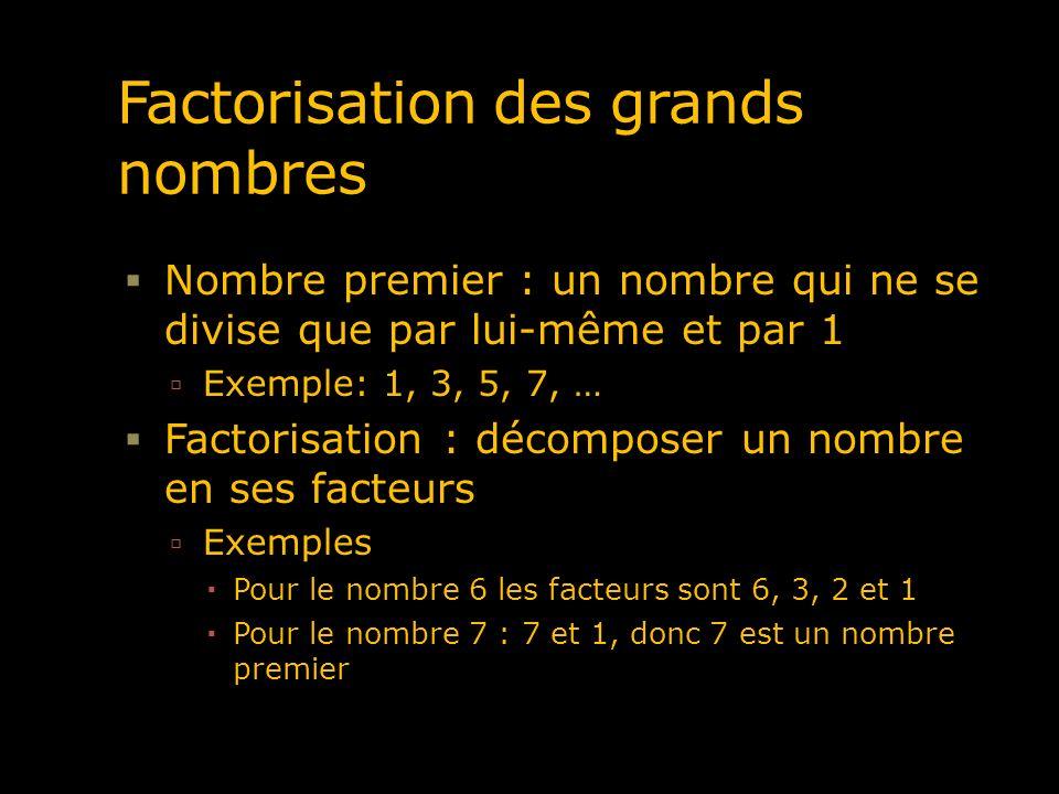Factorisation des grands nombres Exemple 43*41 = 2021 Quen est-il de 2023.