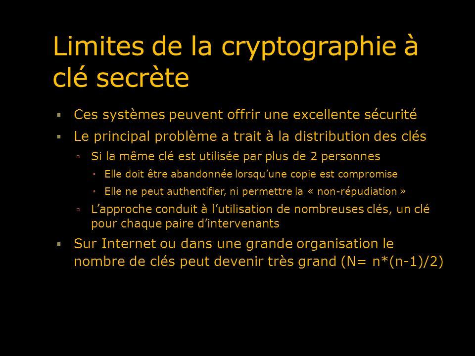 Nombre de clés pour la cryptographie à clé secrète n=2, N=1 n=3, N=3 n = 5, N = 10 n=4, N=6 n = 6, N = 15 n = 7, N = 21 n = 10, N = 45 n = 1000, N = 499 500 N = n (n-1) / 2