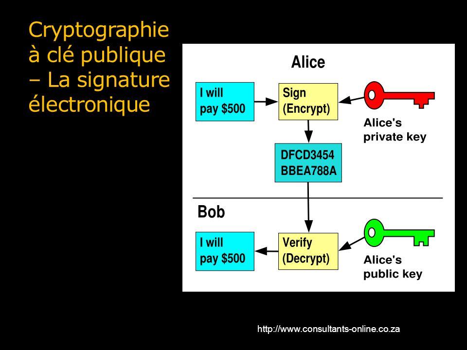 Cryptographie à clé publique – Chiffrage dun message signé http://blogs.microsoft.co.il/blogs/kim/archive/2009/01/23/pgp-zip-encrypted-files-with-c.aspx