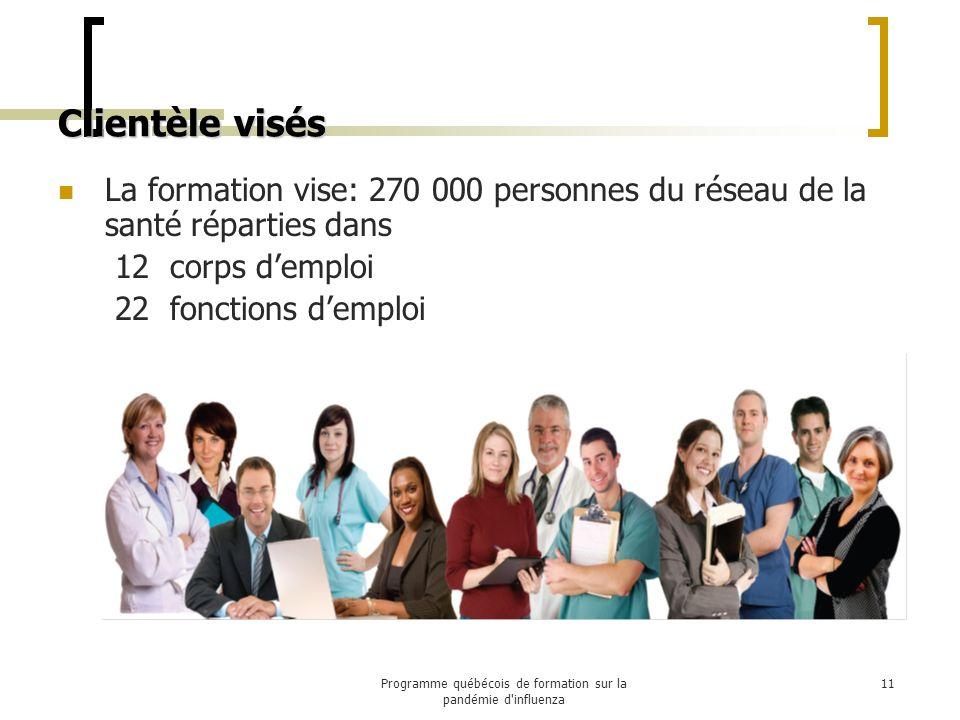 À chacun son programme de formation Les 8 thèmes du Plan québécois de lutte à une pandémie dinfluenza Douze catégories de clientèle Vingt quatre modules de formation Vingt deux rôles spécifiques Un tronc commun + Trente programmes spécifiques 12Programme québécois de formation sur la pandémie d influenza