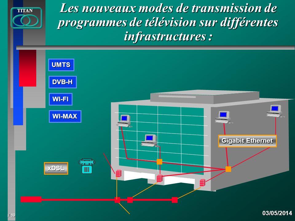 11 FTITAN03/05/2014 Les différentes infrastructures pour adresser des périphériques fixes, portables ou mobiles : PériphériqueFixePériphériqueportablePériphériquemobile Câble de télédistribution (réseau HFC) Diffusion par Satellite (DVB-S) Diffusion numérique terrretre (DVB-H) Câble réseau TéléphoniquexDSL Diffusion numérique terrestre (DVB-T)
