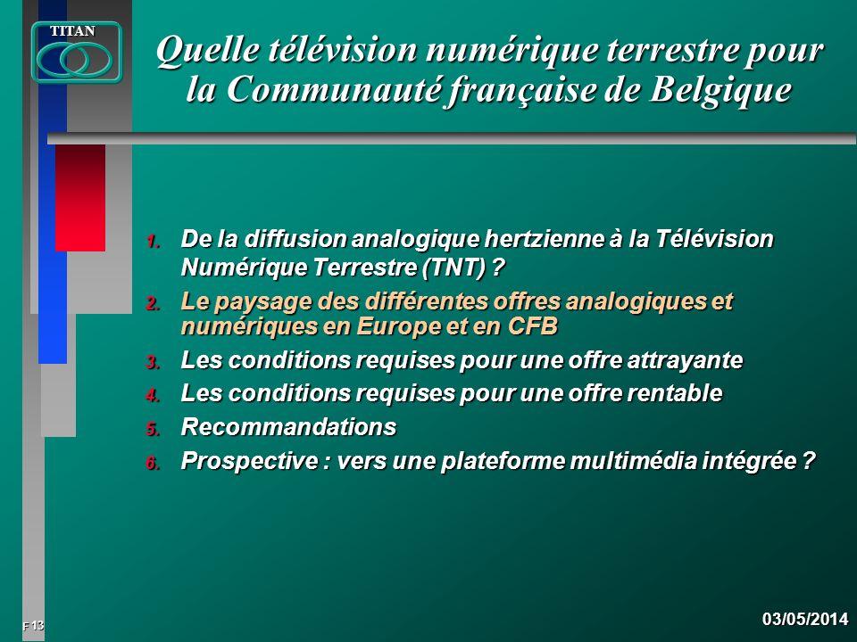 14 FTITAN03/05/2014 Marché global de la télévision en Europe : 165.000.000 de foyers 6 % 7 % 9 % 12 % 13 % 15 % 24 % NordiqueBenelux E.
