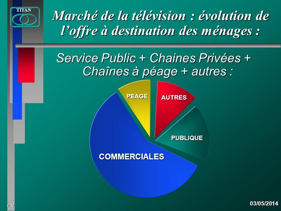 18 FTITAN03/05/2014 Quelle télévision numérique terrestre pour la Communauté française de Belgique 1.
