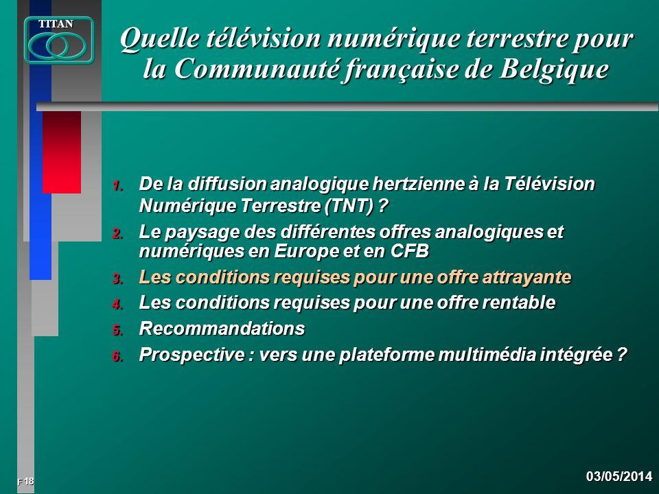 19 FTITAN03/05/2014 Les conditions requises pour une offre attrayante en TNT : 1.