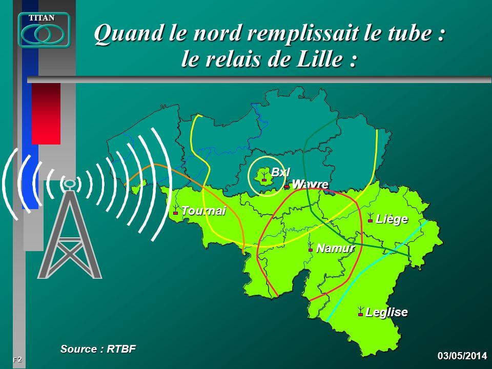 3 FTITAN03/05/2014 Quelle télévision numérique terrestre pour la Communauté française de Belgique 1.