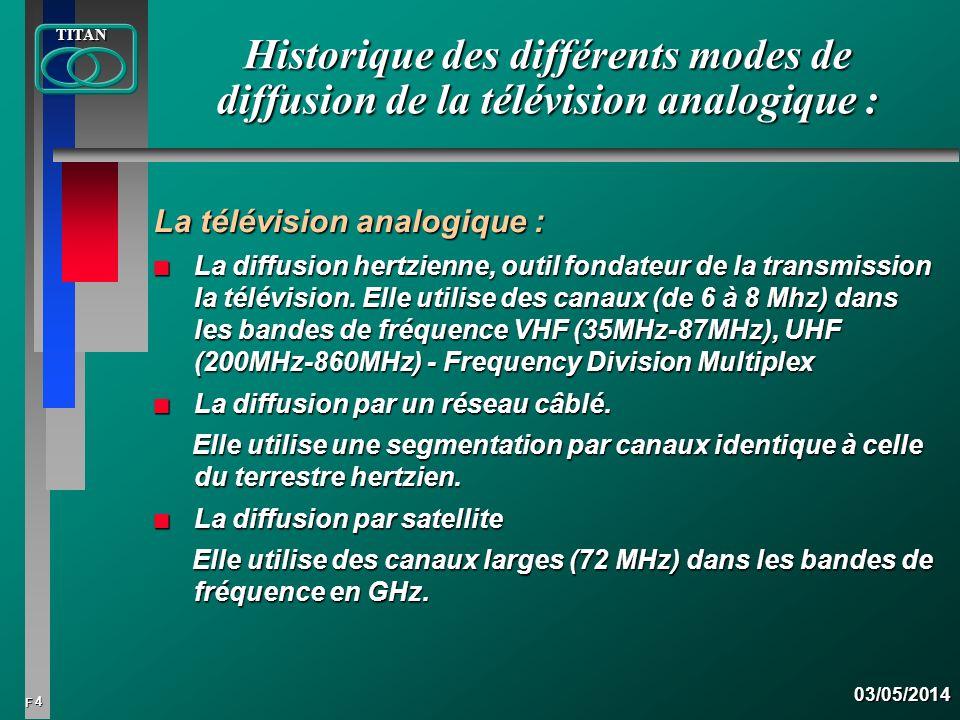 5 FTITAN03/05/2014 Bande passante du câble dun réseau de diffusion (terrestre ou câble coax) en mégahertz : 03047 89108 300 860 MHz 450 Rien ou Téléphonie Bande I Bande III Bande IV/V INUTILISABLE Canaux 2, 3, 4 Canaux 5, 6, 7, 8, 9, 10, 11, 12 FMCanaux 13- ~ Hyper-bande UHF 7 MHz / Canal8 MHz / Canal INTERBANDEINTERBANDE INFERIEUREINFERIEURE INTERBANDEINTERBANDE SUPERIEURESUPERIEURE 68114230