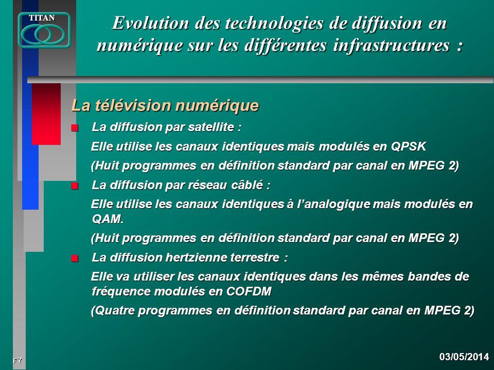 8 FTITAN03/05/2014 Les normalisations de codage de source (ISO) & de codage de canal (DVB/Etsi) : Codage Source Codage Canal MPEG2/4 DVBS : QPSK Codage Numérique : DVB-T : COFDM DVB-C : QAM DVB : H