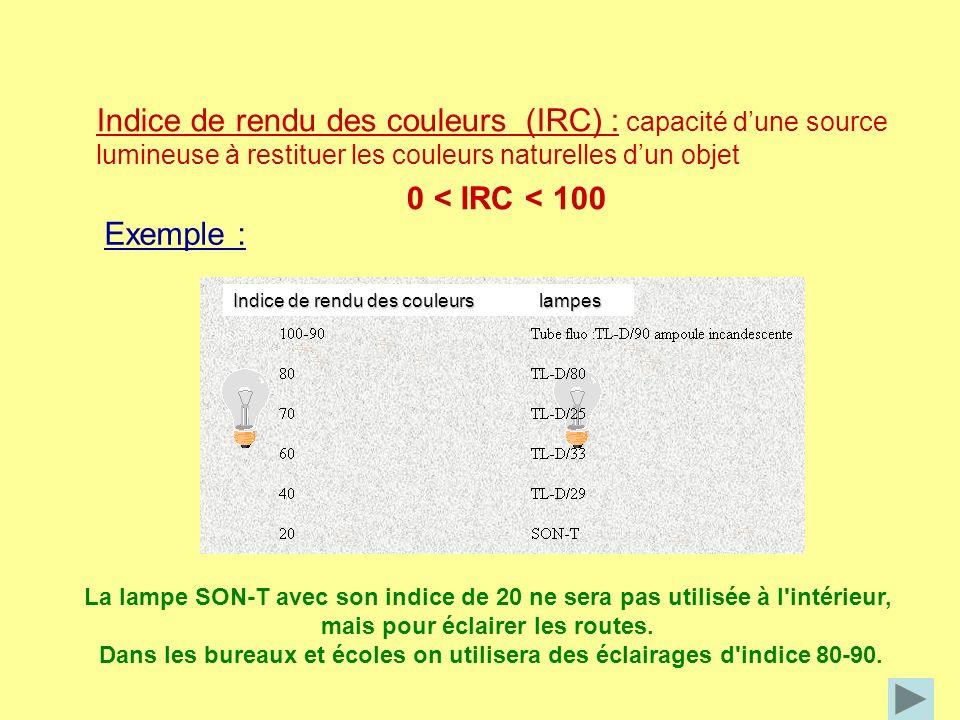 EXEMPLE DE CARACTERISTIQUES DES SOURCES LUMINEUSES EXEMPLE DE CARACTERISTIQUES DES SOURCES LUMINEUSES Surligner les caractéristiques de la lampe 35 W