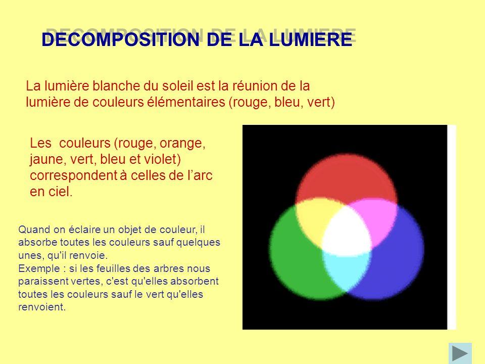 CLASSIFICATION DES RADIATIONS CLASSIFICATION DES RADIATIONS Les radiations de la lumière visible ne représentent quune très faible partie de lensemble des radiations qui nous entourent Les radiations sont classées suivant leurs longueurs dondes
