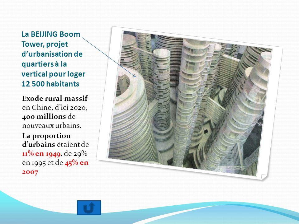 Prêt-à-porter : les marques européennes à lassaut de la Chine Les enseignes européennes simplantent : ZARA en 2006, H§M et C§A en 2007.