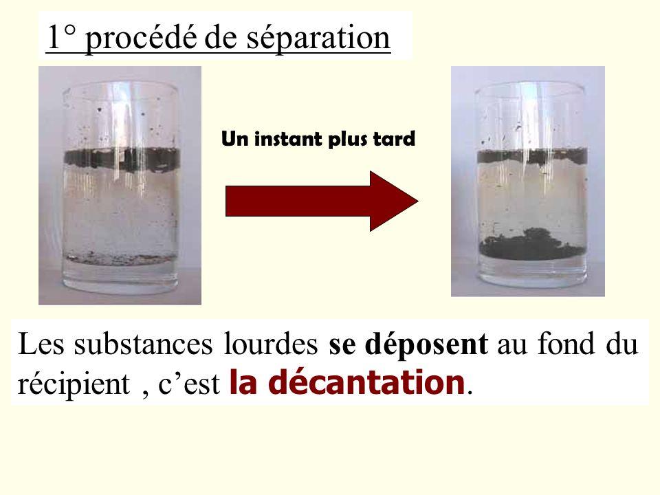 Après la décantation, certaines substances peuvent rester en suspension.