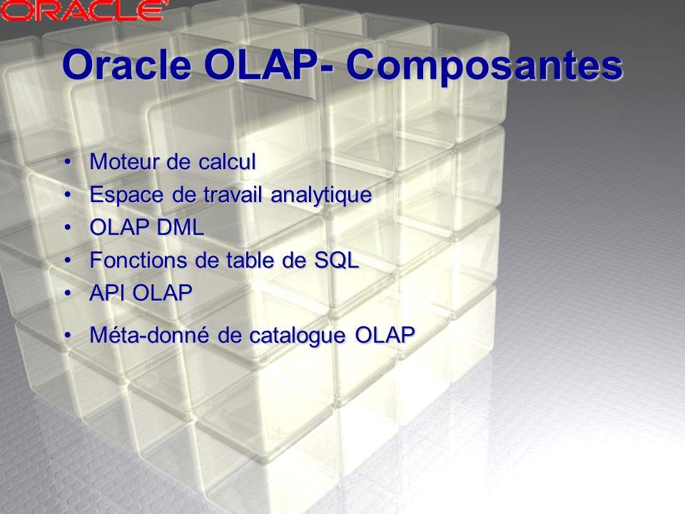 Oracle OLAP- Administration Oracle entreprise managerOracle entreprise manager Analytic workspace ManagerAnalytic workspace Manager OLAP WorksheetOLAP Worksheet