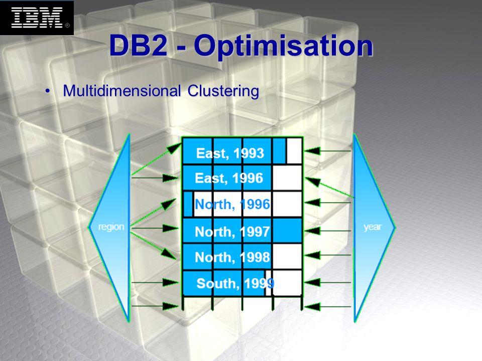 DB2 - Administration OLAP CenterOLAP Center CLPCLP RUNSTATSRUNSTATS db2advisdb2advis explainexplain