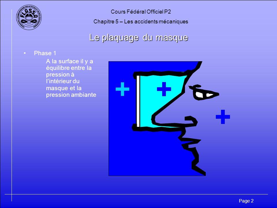 Cours Fédéral Officiel P2 Chapitre 5 – Les accidents mécaniques Page 3 Le plaquage du masque Phase 2 A la descente La pression ambiante augmente et la jupe du masque se déforme.