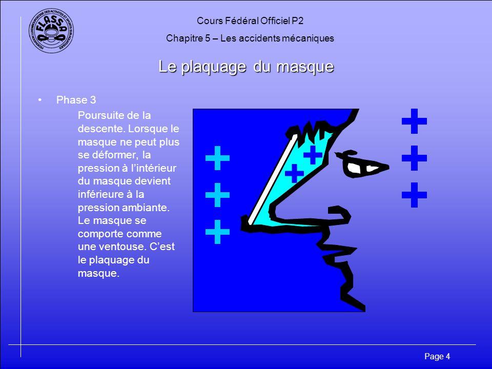 Cours Fédéral Officiel P2 Chapitre 5 – Les accidents mécaniques Page 5 Le plaquage du masque (suite) Symptômes Tâches de sang sur le blanc de l œil, saignement du nez, oeil au beurre noir