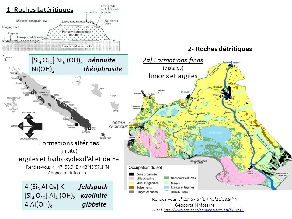 Formations morainiques Rendez-vous 5° 29 54E / 45°1920 N Géoportail Infoterre 2- Roches détritiques (fin) Lire p1 http://sage.loire.fr/upload/docs/application/pdf/geomorphologie.pdf Formations alluviales galets-sables et argiles Rendez-vous 5° 14 45.9E / 43°445N Géoportail 2c) Formations Grossières (proximale) Mal triées 2b) Formation Moyennes à fines