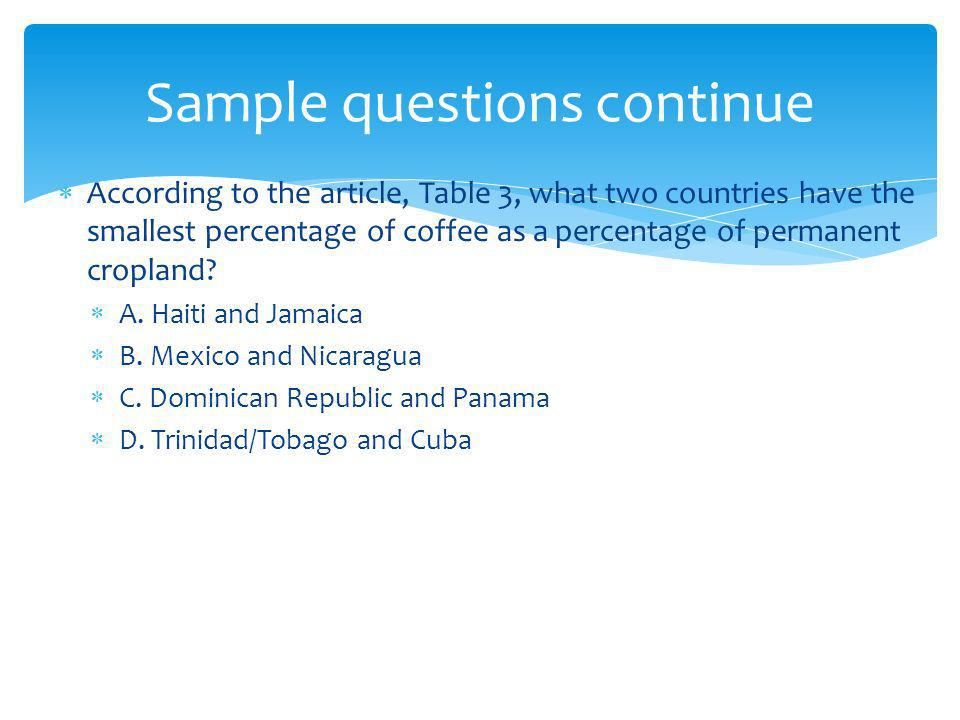 According to the article, Table 3, what two countries have the smallest percentage of coffee as a percentage of permanent cropland.