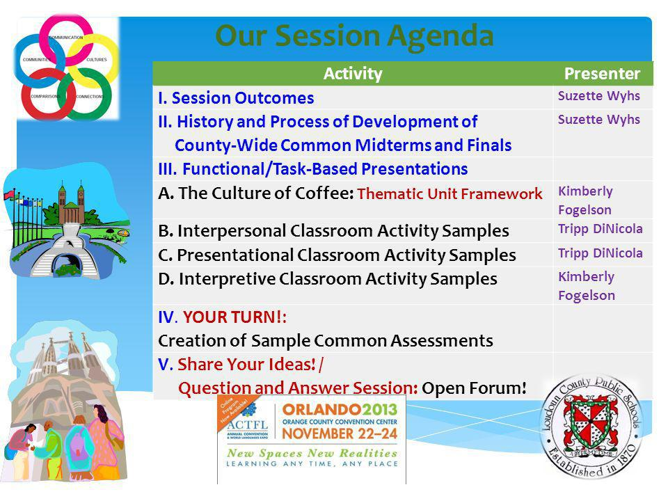 Our Session Agenda ActivityPresenter I.Session Outcomes Suzette Wyhs II.