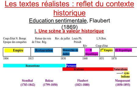 Introduction le r&#233...