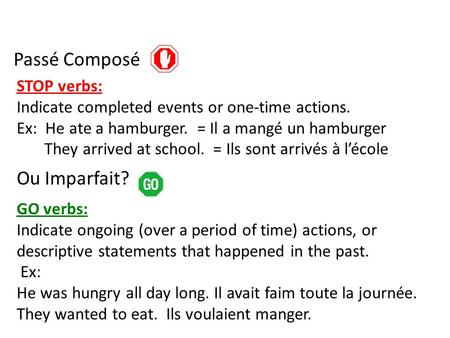 Passé Composé Ou Imparfait? STOP verbs: Indicate completed events or one-time actions. Ex: He ate a hamburger. = Il a mangé un hamburger They arrived at.