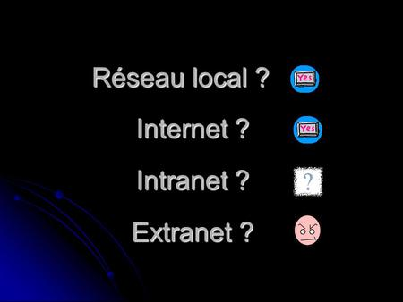 Réseau local ? Internet ? Intranet ? Extranet ?.