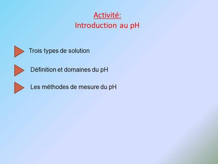 Activité: Introduction au pH Trois types de solution