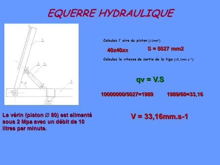 EQUERRE HYDRAULIQUE qv = V.S V = 33,16mm.s-1 S = 5027 mm2 40x40x