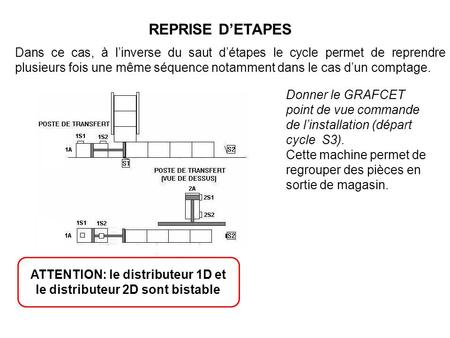 ATTENTION: le distributeur 1D et le distributeur 2D sont bistable