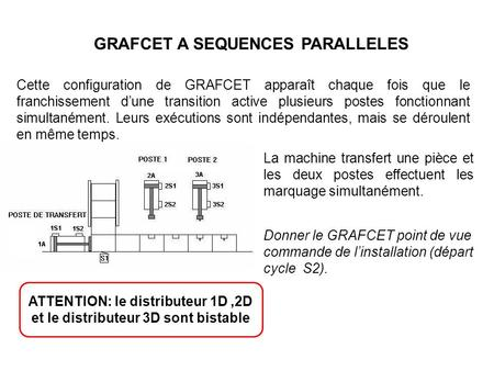 ATTENTION: le distributeur 1D ,2D et le distributeur 3D sont bistable