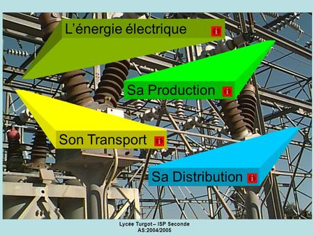 L'énergie électrique Sa Production Son Transport Sa Distribution Lycée Turgot – ISP Seconde AS:2004/2005.
