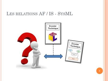 Les relations AF / IS - SysML