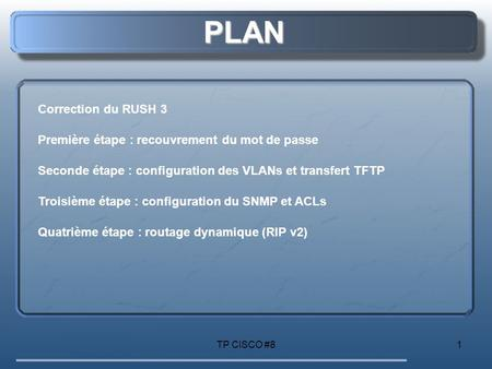 PLAN Correction du RUSH 3