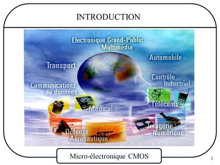 Micro-électronique CMOS 1 INTRODUCTION. Micro-électronique CMOS 2 INTRODUCTION ITRS : International Technology Roadmap for Semiconductor.