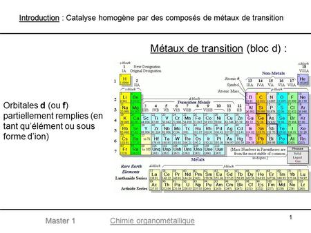 Master 1 Master 1 Chimie organométallique Introduction Introduction : Catalyse homogène par des composés de métaux de transition 1 Orbitales d (ou f) partiellement.