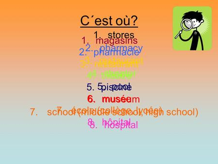 C´est où? 1.stores 2.pharmacy 3.restaurant 4.theater 5.pool 6.museum 7. school (middle school, high school) 8.hospital 1.magasins 2.pharmacie 3.restaurant.