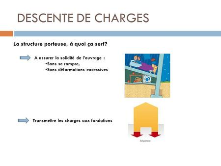 programme 1 descente de charges cours n 2 et 3. Black Bedroom Furniture Sets. Home Design Ideas