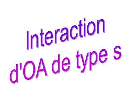 Interaction d'OA de type s.