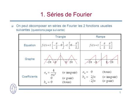1 1. Séries de Fourier  On peut décomposer en séries de Fourier les 2 fonctions usuelles suivantes ( questions page suivante) TriangleRampe Equation Graphe.
