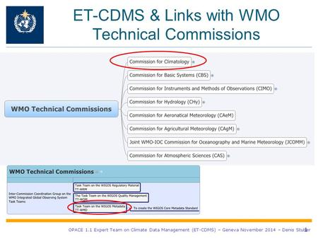 ET-CDMS & Links with WMO Technical Commissions 1 OPACE 1.1 Expert Team on Climate Data Management (ET-CDMS) – Geneva November 2014 – Denis Stuber.
